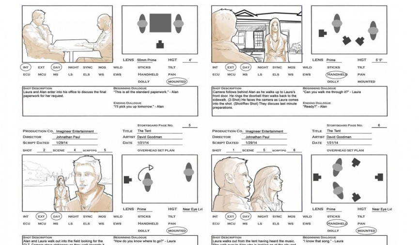 Storyboarding For Film Storyboarding Your Film Tips