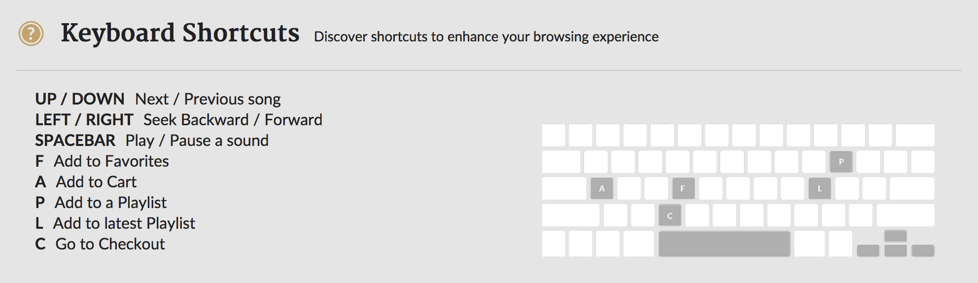 PremiumBeat: Shortcuts