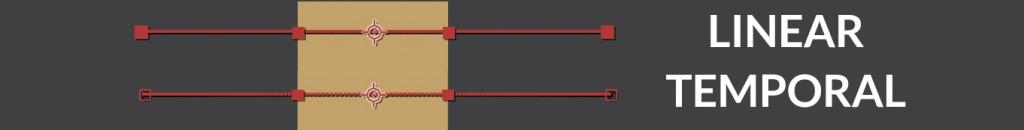Linear vs Temporal