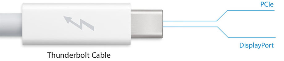 DaVinci Resolve: Thunderbolt Cable