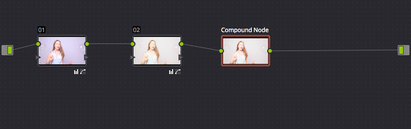 3. Compound Node Creation Result