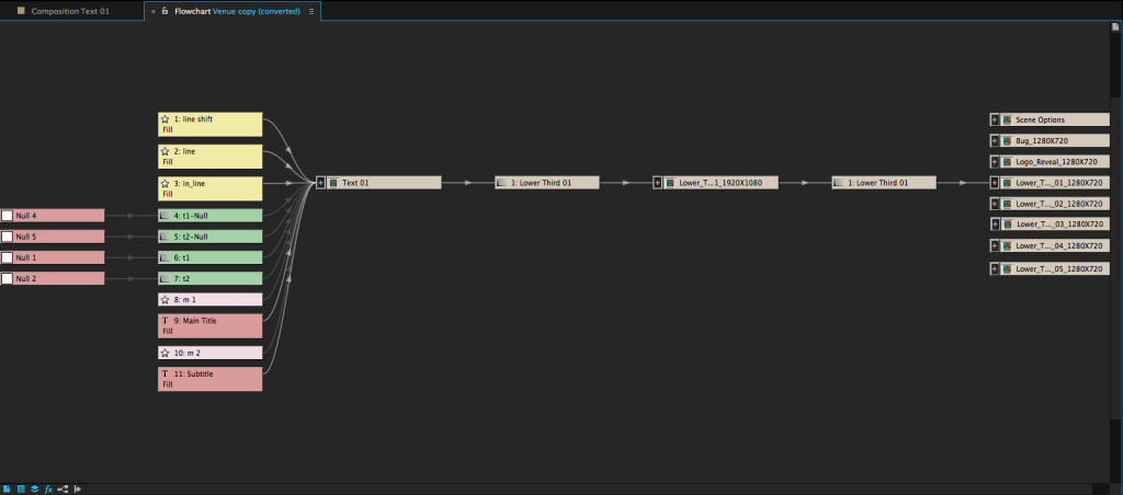 flow charts in after effects