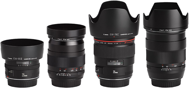The 4 Best Lenses for Shooting Wedding Videos - 35mm
