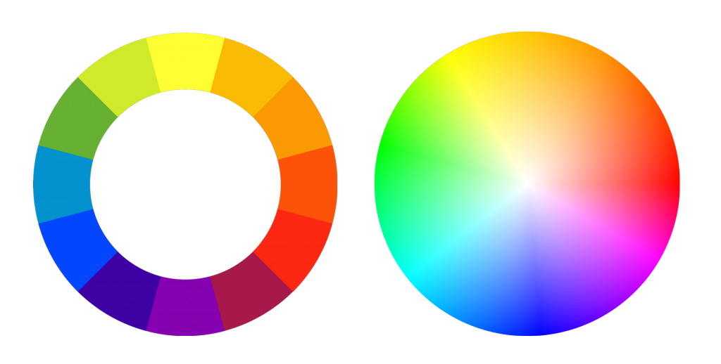 The Basic Properties of Color: Hue Wheel