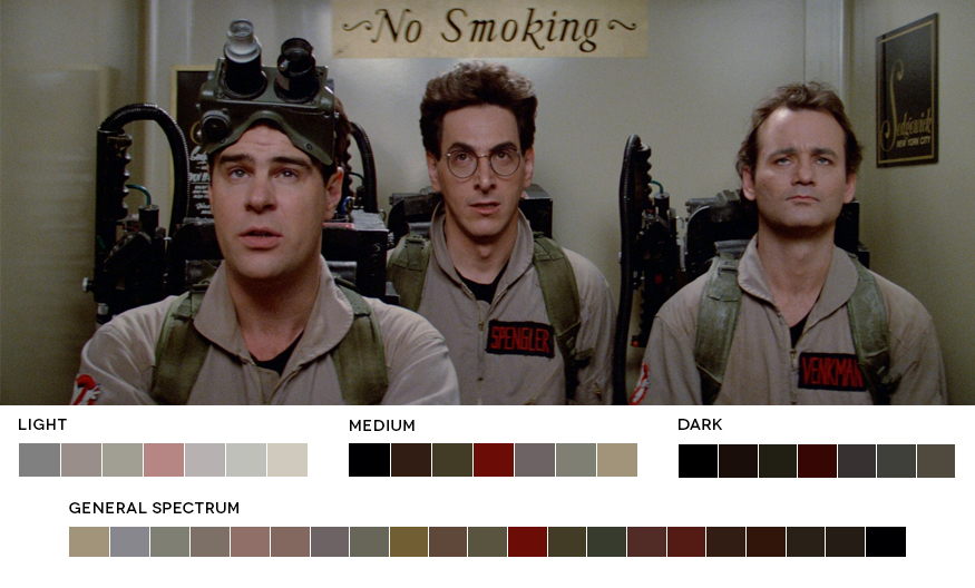 Color Grading Inspiration: Movie Barcodes and Color Palettes: Ghostbusters