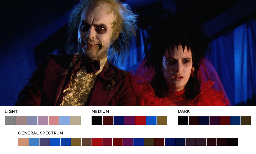 Color Grading Inspiration: Movie Barcodes and Color Palettes: Beetlejuice
