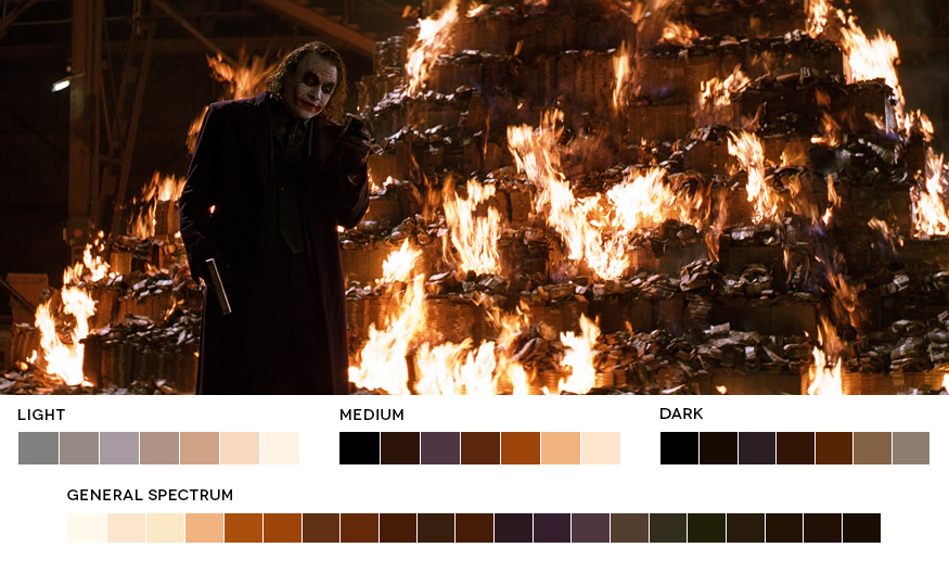 Color Grading Inspiration: Movie Barcodes and Color Palettes: Dark Knight