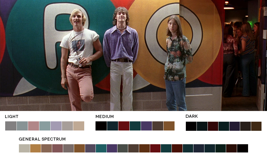 Color Grading Inspiration: Movie Barcodes and Color Palettes: Dazed and Confused