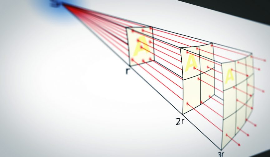 Cinematography Tip: Lighting Your Production with the Inverse Square Law