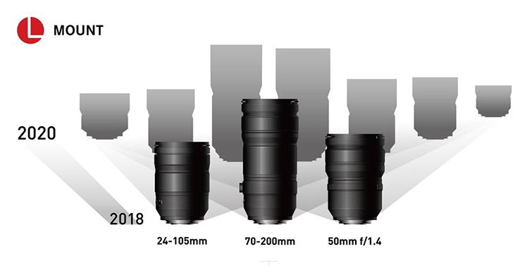 Panasonic Unveils Their New Mirrorless L-Mount Cameras — Lens Options