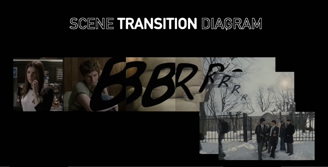 Some Lessons in Editing from the Best of Editing Modulations — Nerdwriter: Scene Transition