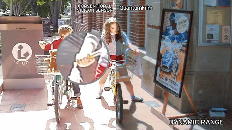 Are Quantum Image Sensors the Future for Video Recording? — Normal Sensors