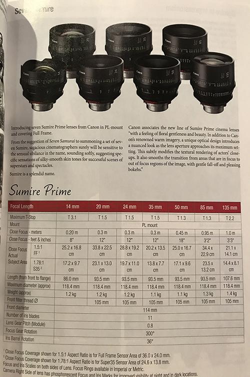 NAB 2019: Canon Announces its First PL Mount Prime Lens Lineup — Prime Spec Sheet