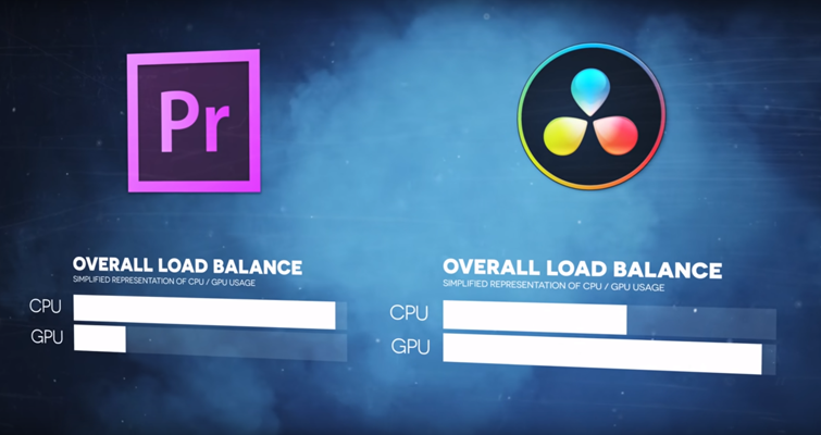 Resolve Vs. Premiere Pro - A Fight Between Processing Power - Resolve GPU
