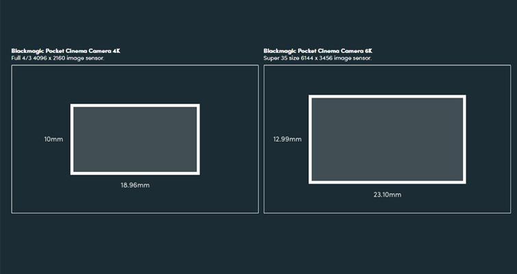 Hands-on with the Blackmagic Pocket Cinema Camera 6K - A Review - BMPCC 4K vs. 6K Sensor