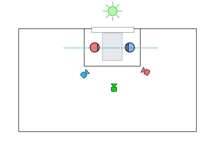 Diagram of a Diner Scene