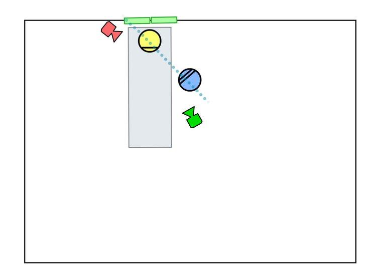 Diagram of a hospital room scene