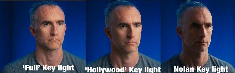 Keylighting a Scene