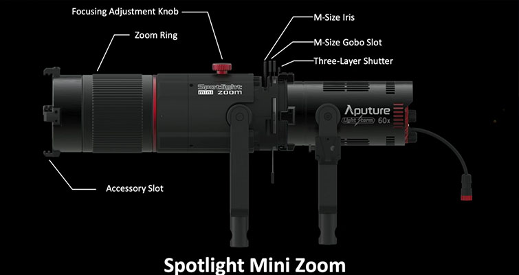 Aputure Announces the New Light Storm 60D and 60X — Spotlight Mini Zoom