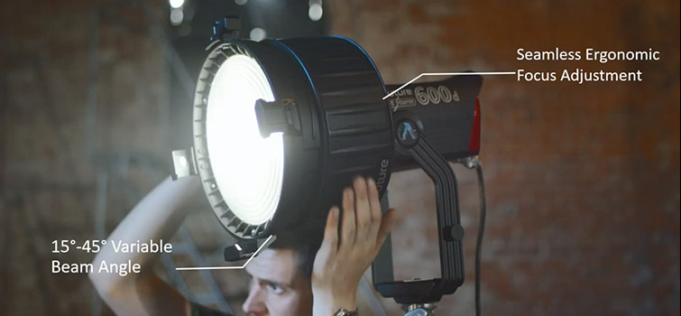 Aputure Announces Two New Light Fixtures: The 600d and NOVA 300C — Beam Angle and Focus Adjustment