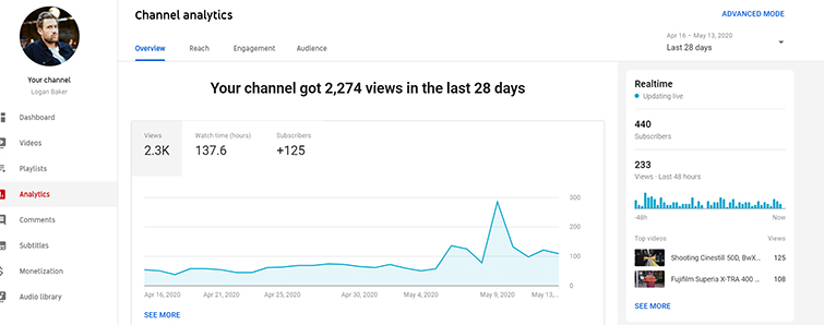 Your subscriber count spiked. It's time to figure out what you're doing right.