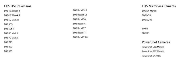EOS DSLR and Mirrorless Cameras