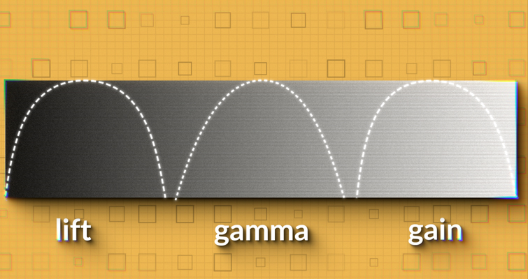 Incorrect Lift/Gamma/Gain