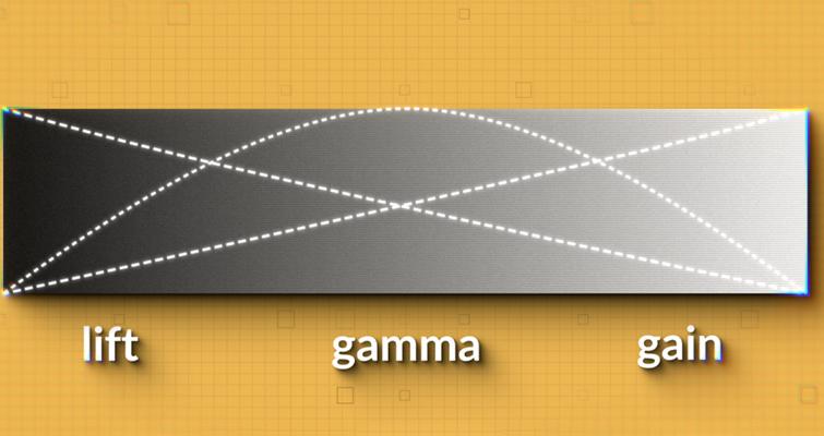Correct Lift/Gamma/Gain