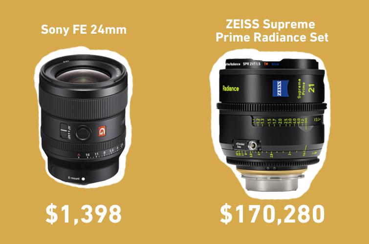 Sony vs. Zeiss Lens Comparison