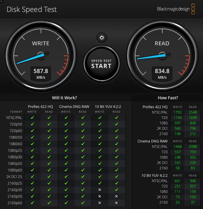 Blackmagic's Disk Speed Test