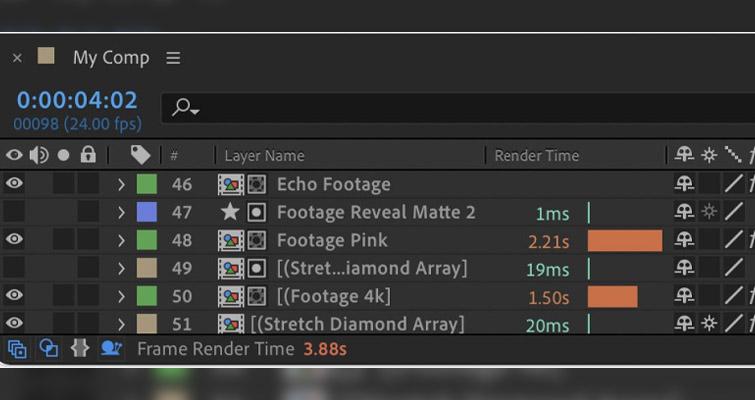 Adobe Composition Profiler